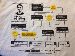 The Matt Cutts Debunking Flowchart T-Shirt