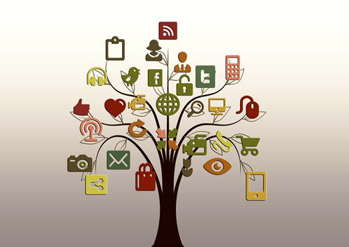 social media remarketing tree