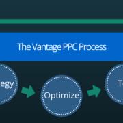 The Vantage PPC Advertising Process